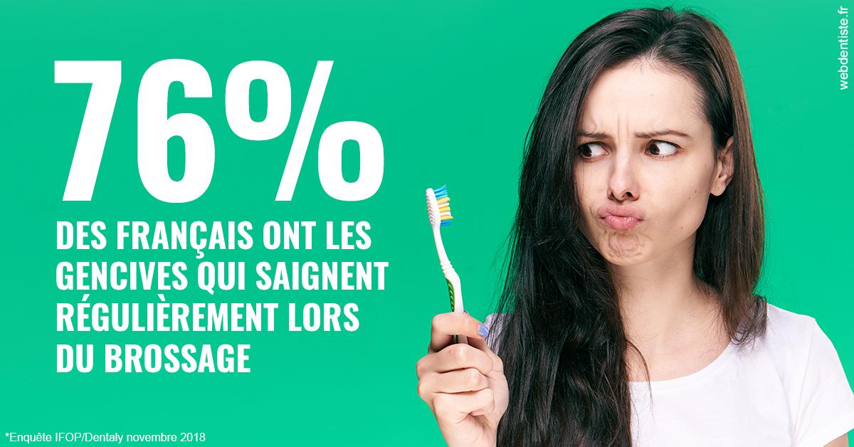 https://www.lesdentslavie.org/76% des Français 1